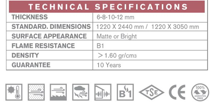 Fiberty Products Technical Specs